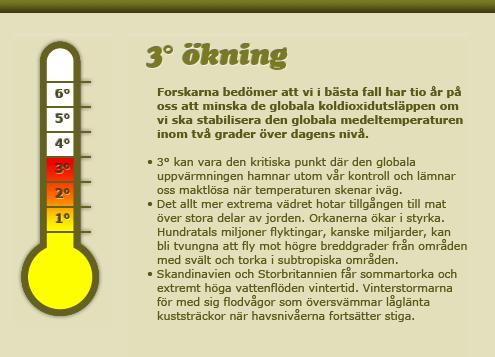 Temperaturen och klimatet