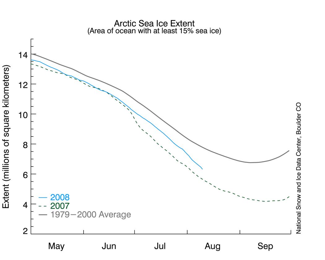 20080811 arctic sea ice