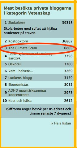 The Climate Scam är nummer tre