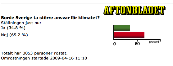Klimatundersökning Aftonbladet