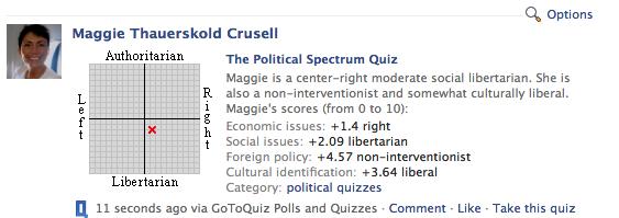 Maggies politiska test