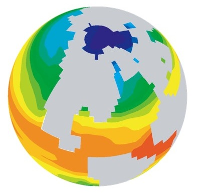 klimatmodell