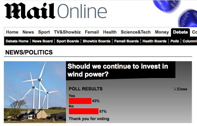 Polls | Mail Online