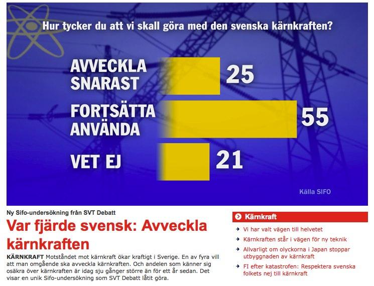 Debatt svt.se 1