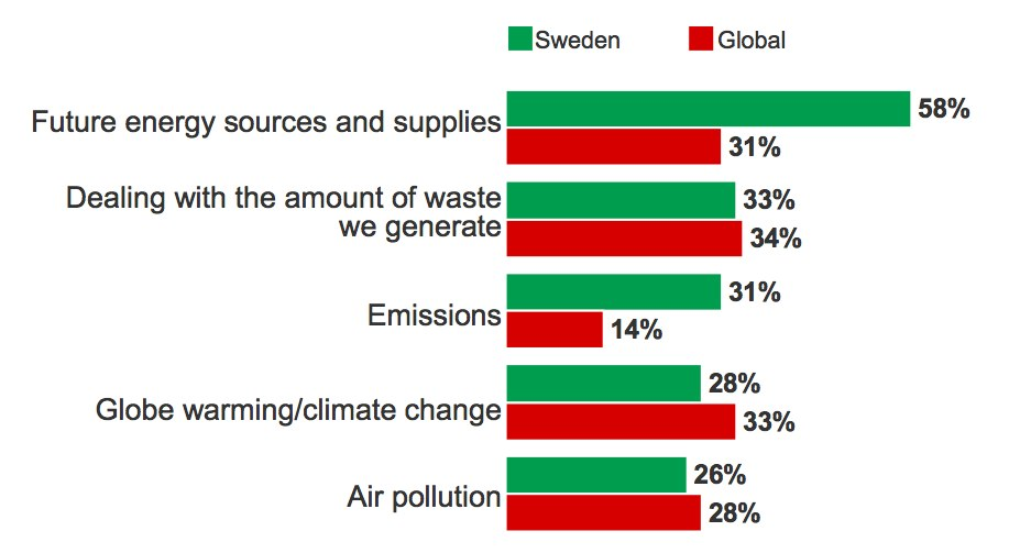 sri environment global advisor april 2011 presentation slidepack1.pdf application pdf objekt