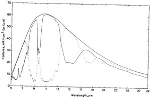 Atmosf%C3%A4rsstr%C3%A5lning3