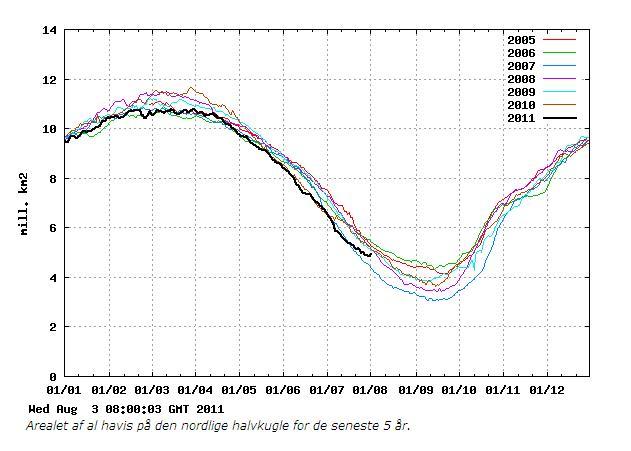 Arktis 20110803