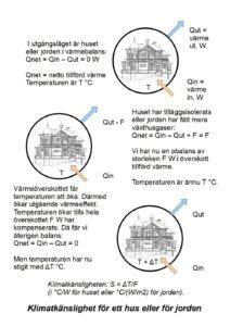 Hus-temperaturkänslighet-2