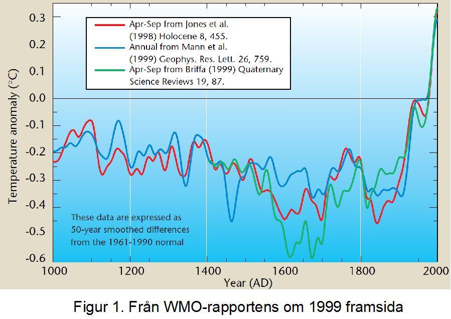 WMO figur 99