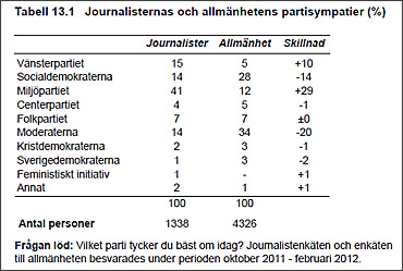 Journalister 370