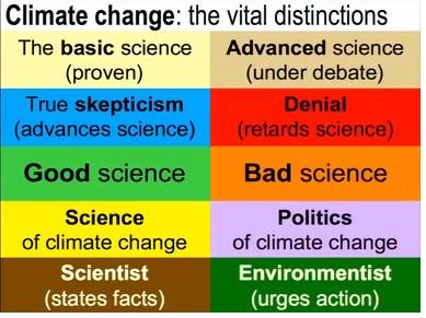 skeptiker eller förnekare