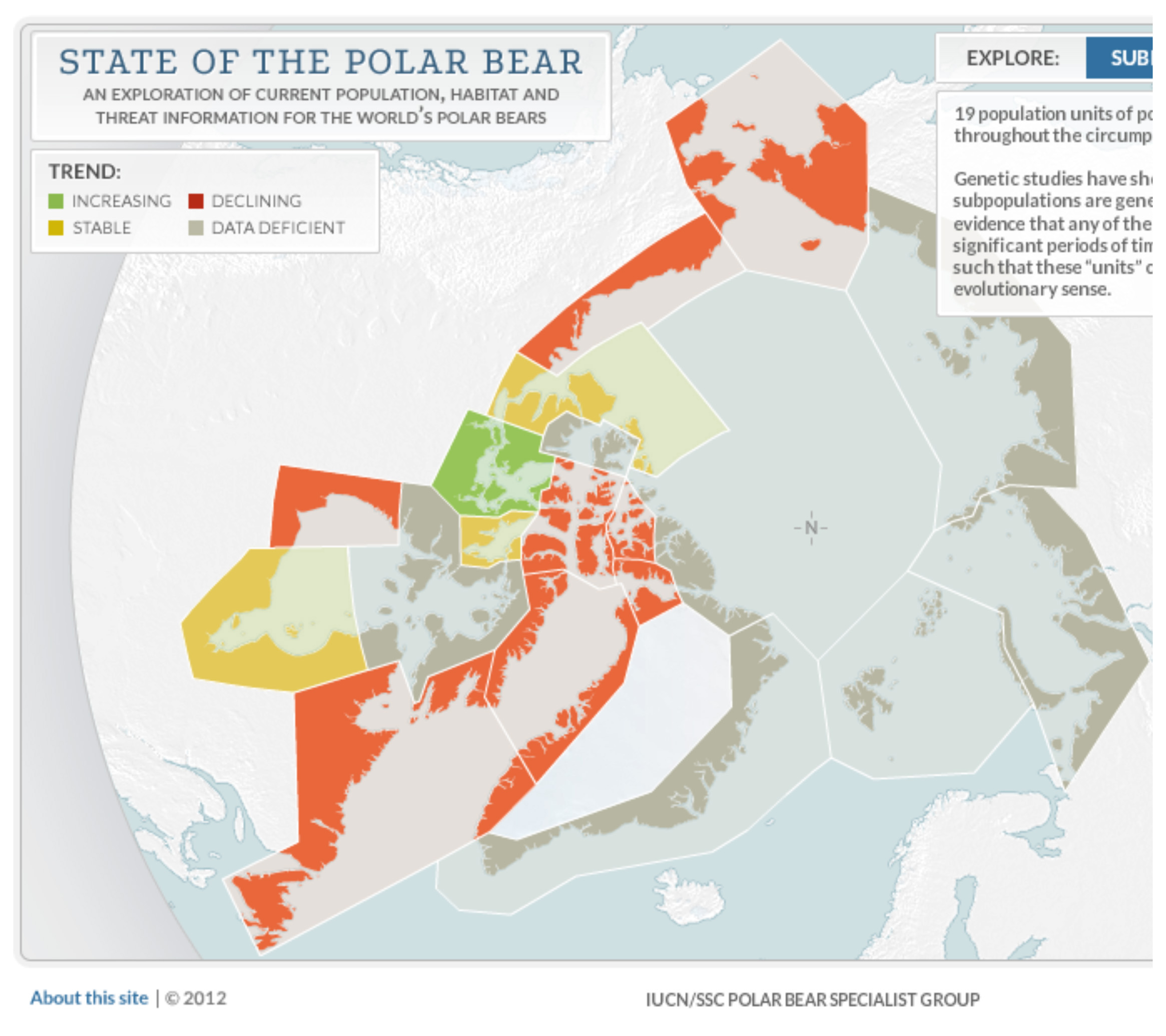 PBSG : State of The Polar Bear