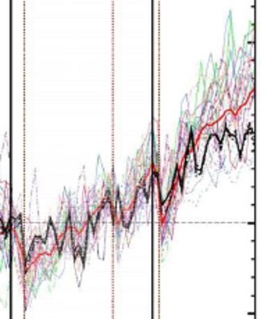 IPCC_AR5_klimatmodellerna