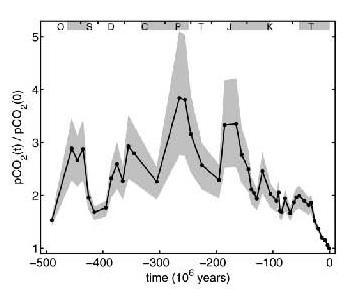 Fig 1, Rothman