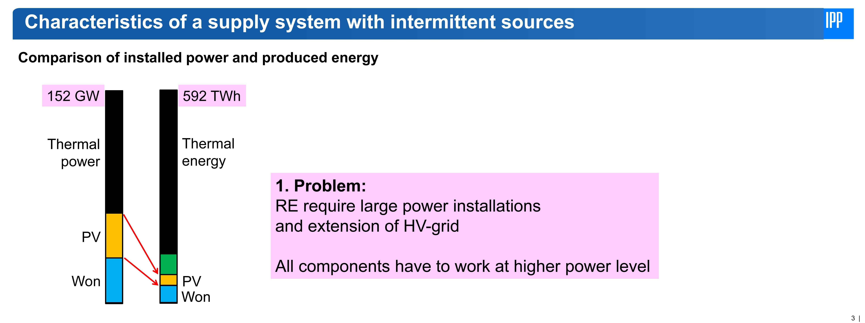 energi2