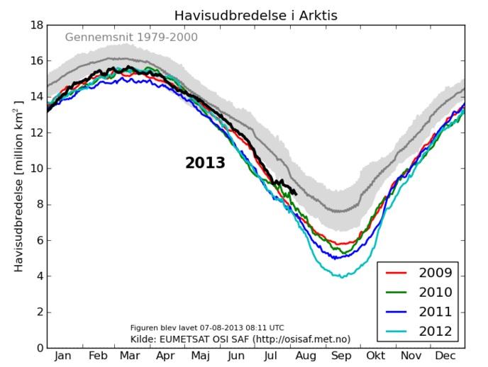 Arktis_20130807