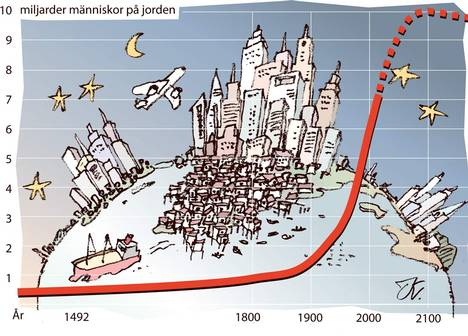 BefolkningB1334