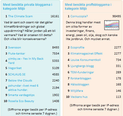 bloggport