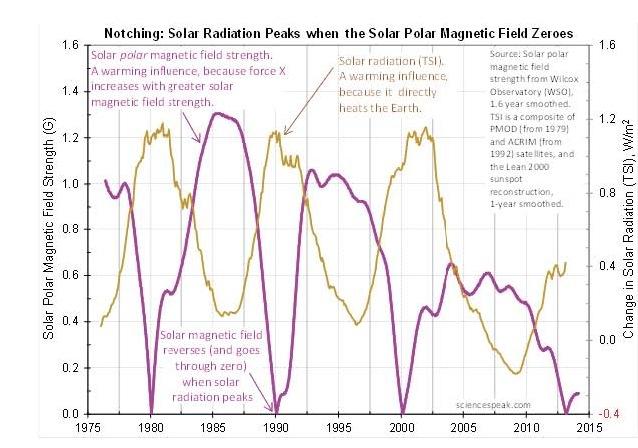 Fig 2 _solar_