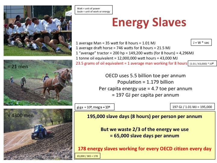 energi per enhet