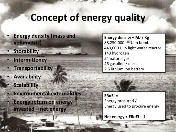 energi per kg