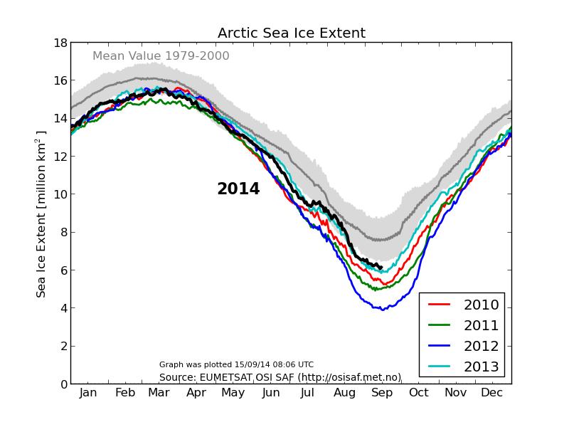 Arctic_140915
