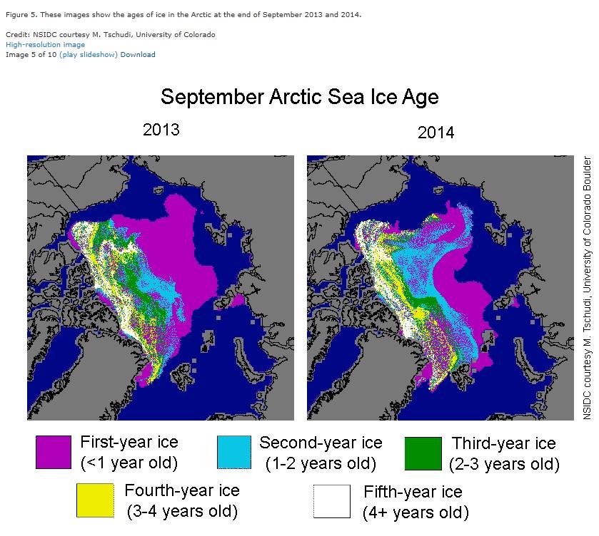 Arktis september 2014