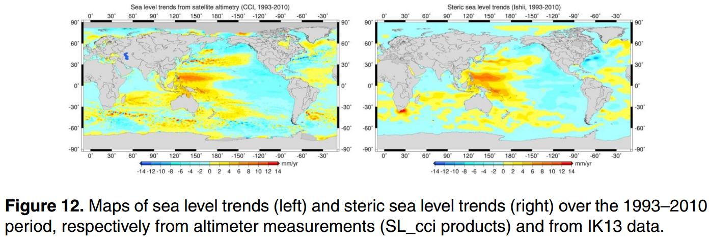 global havsyta