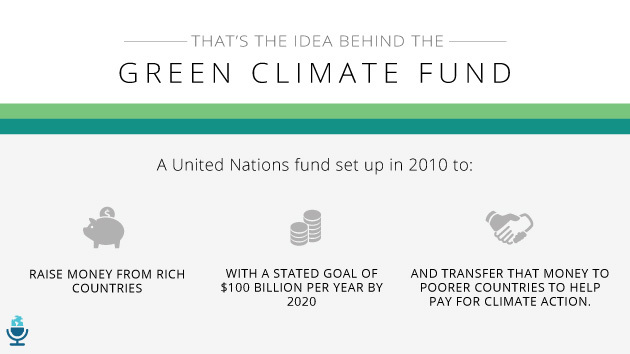 greenclimatefund-3