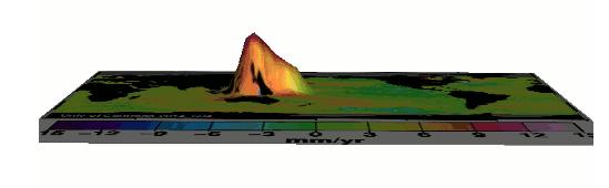 havsyteberg