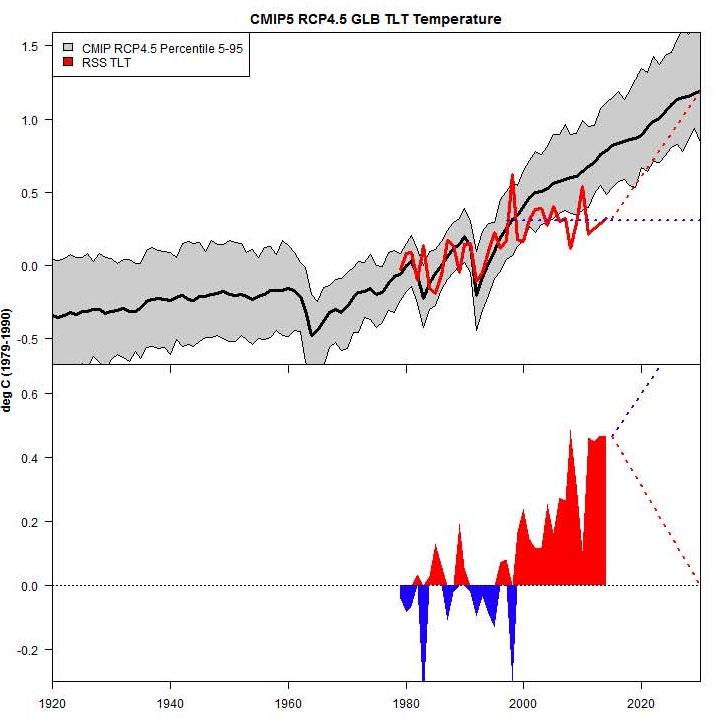 Fig 2 satellitT_Page_1
