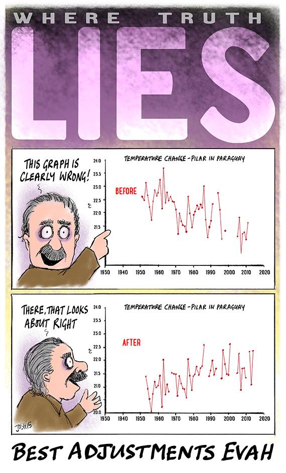 data-skandalen