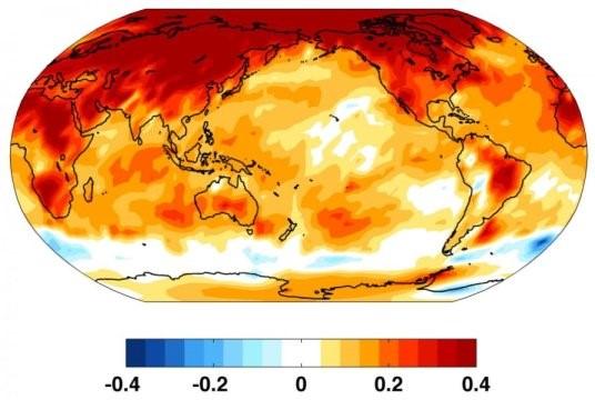 assymmetrisk global uppvärmning
