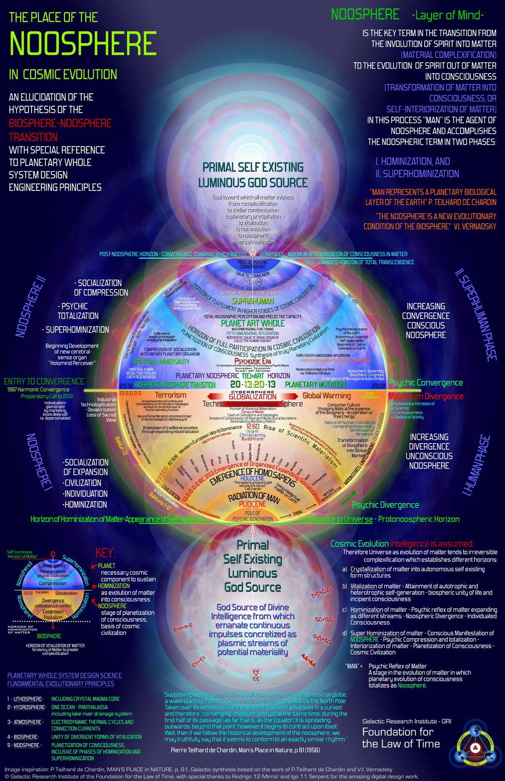 CosmicNoosphere-w