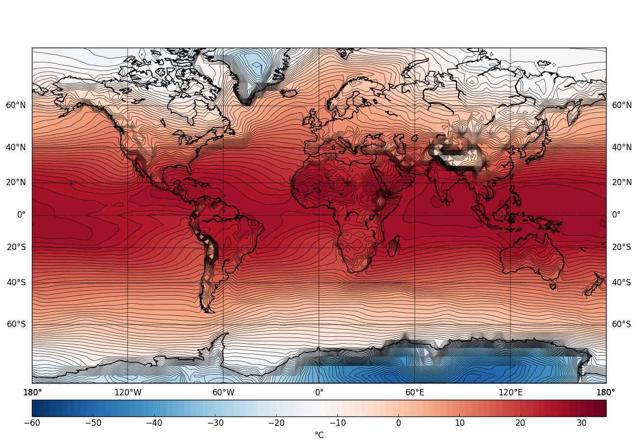 Jordens årsmedeltemperatur enligt ECMWF ERA-Interim.