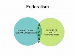 federalism 1