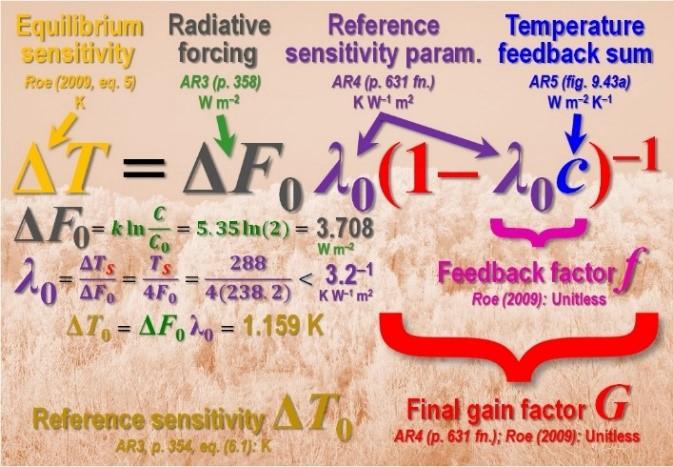 formler 1