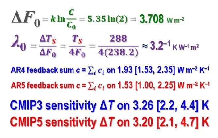 formler 2