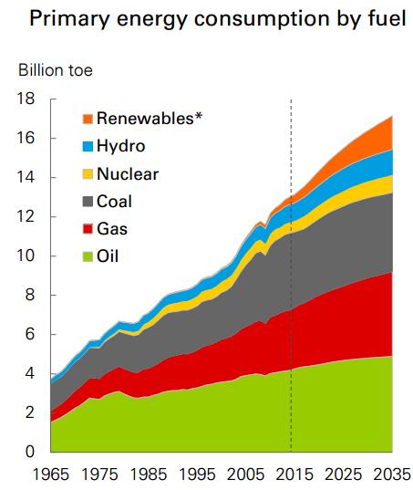 Energy_total_BP