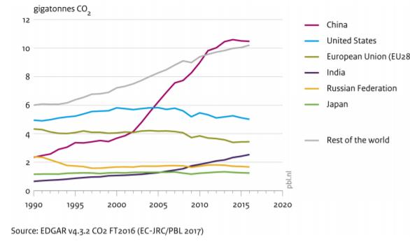 CO2-global-2016