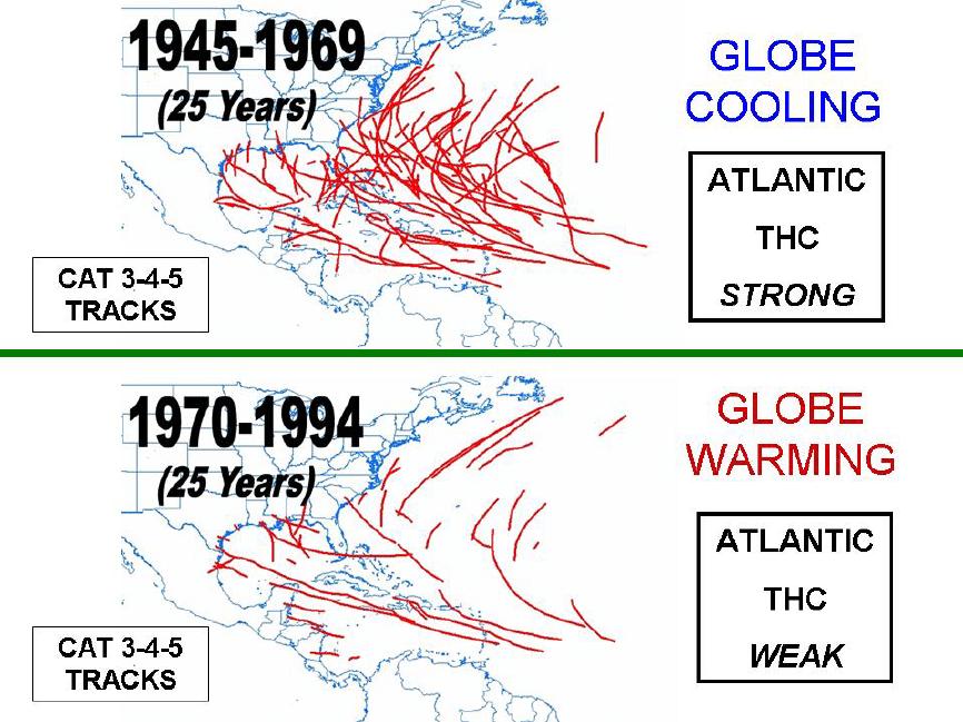 hurricanes_1945-1994