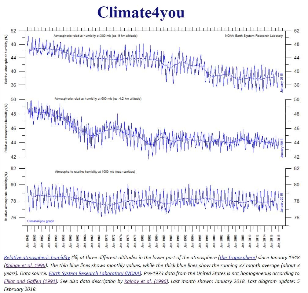 climate4you 2