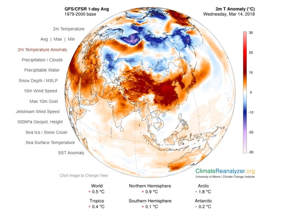 2 grader kallare i Arktis