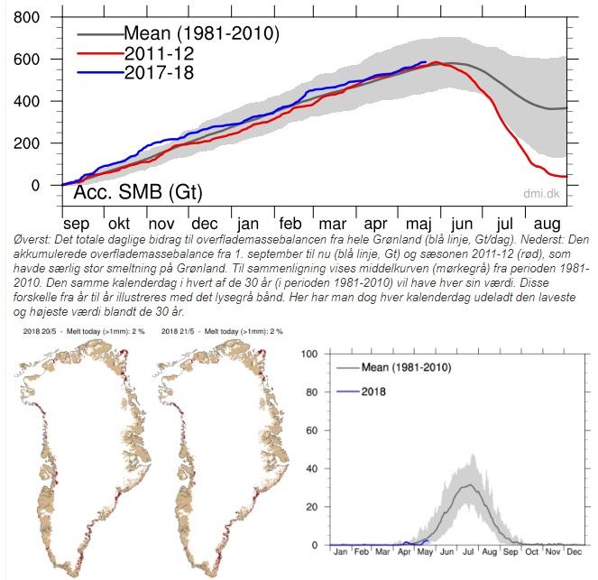 Grönland 20180521