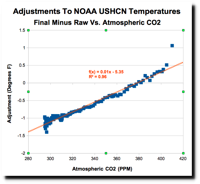 NOAA 3