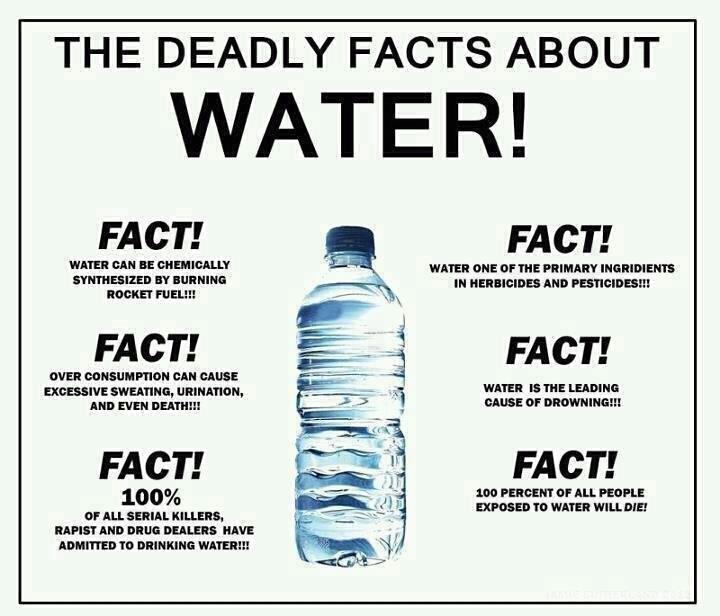 Vatten alarmism