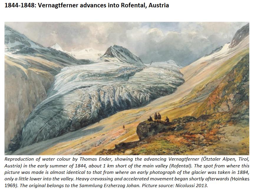 göaciär i Alperna
