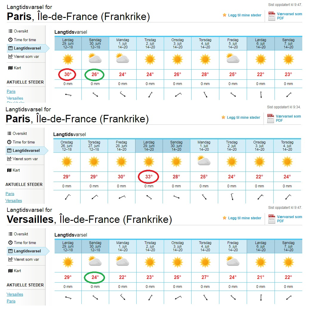 Paris vs Versailles