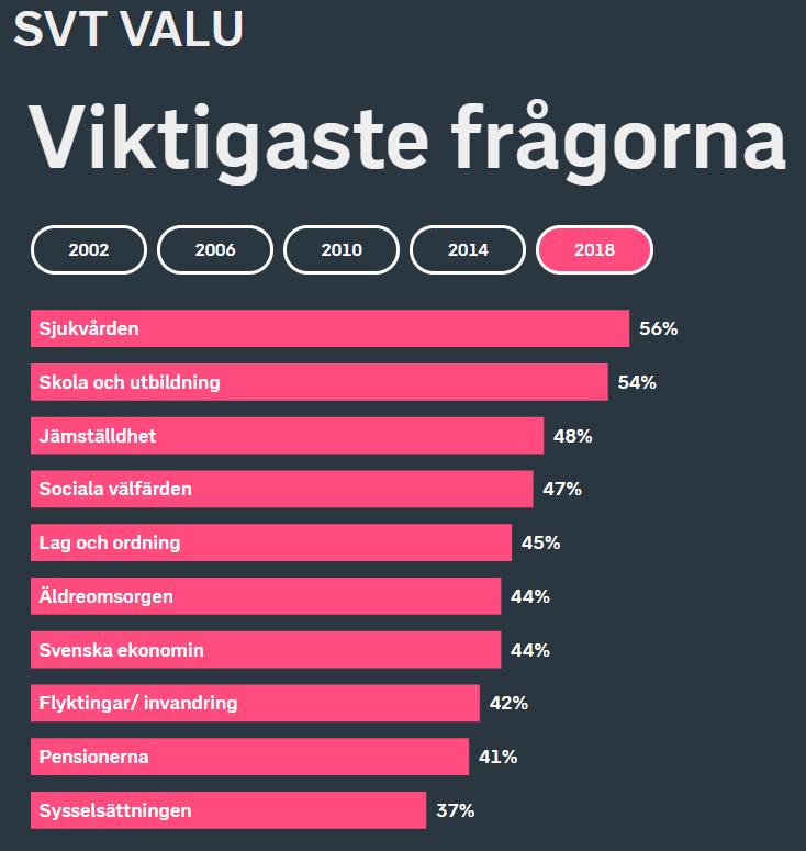 SVT Valu