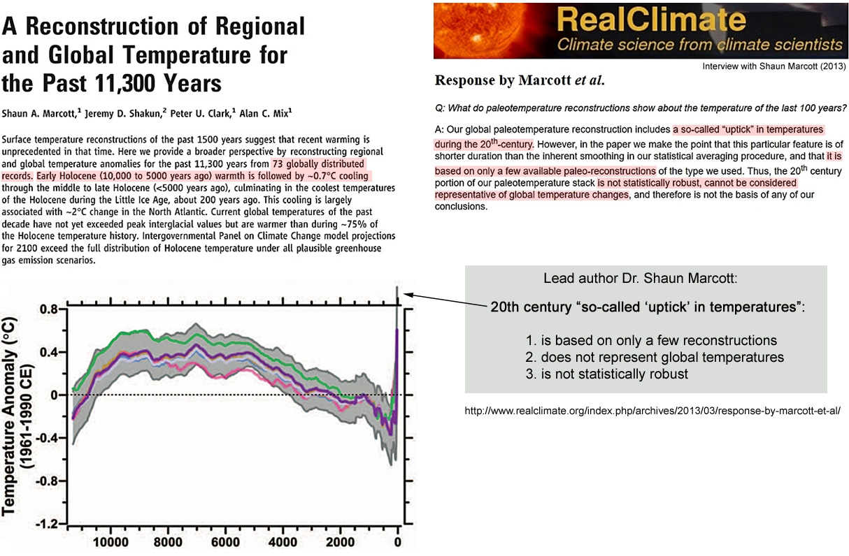 Marcott-2013-Uptick-Interview-RealClimate